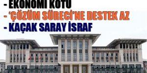 Anketlerde AKP için tehlike çanları