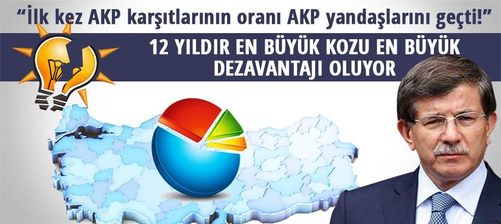 'İlk kez AKP karşıtlarının oranı AKP yandaşlarını geçti!'