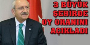 Kılıçdaroğlu'nun açıkladığı anket!