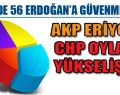 Erdoğan ve AKP'yi şoke edecek anket