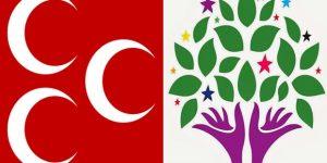 HDP'den MHP'ye çağrı