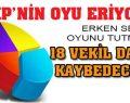 AKP Eriyor.