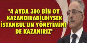 CHP İstanbul'a bu sözlerle veda etti