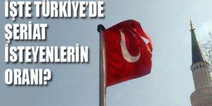 AKP'yi şaşırtacak laiklik anketi