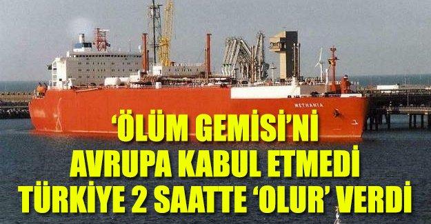 Avrupa red verdi Türkiye aldı!