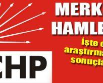 CHP'de 'potansiyel' artış var