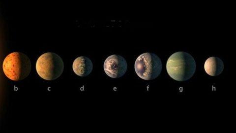 Dünya büyüklüğünde yedi gezegen keşfedildi