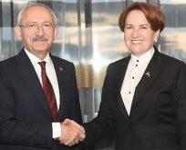 'CHP ve İYİ Parti aklını başına toplamalı'