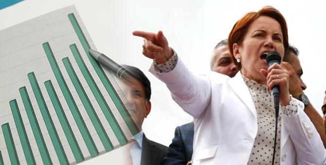 Akşener'in partisinin dahil edildiği ilk seçim anketi açıklandı!