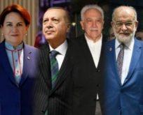 Ankara'da deprem etkisi yaratacak son anket!