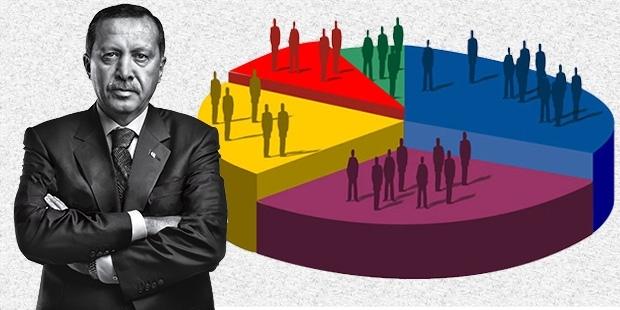 Erdoğan ikinci tura yüzde 45'in altında bir oyla kalırsa.