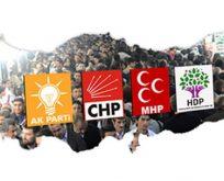 İşte Erdoğan ve Cumhur İttifakı'nın son oy oranı