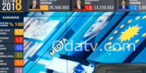 Anadolu Ajansı skandalı! Seçim sonuçlarını açıkladılar