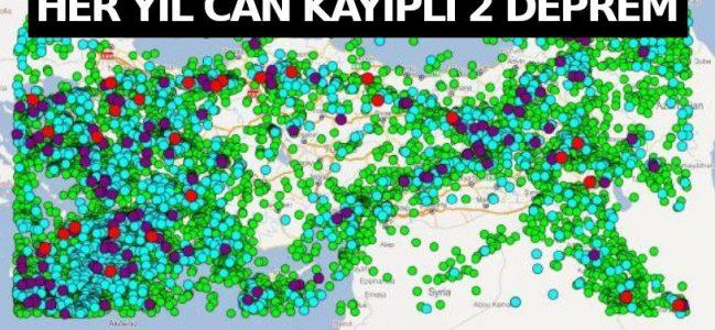 Türkiye'nin son 119 yıllık istatistikleriyle deprem gerçeği.
