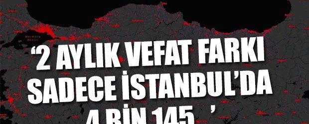 Türkiye'de koronavirüs ölümleri saklanıyor mu?